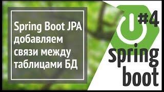 Spring Boot Jpa (Hibernate): додаємо зв'язку між таблицями бази даних (one to many)