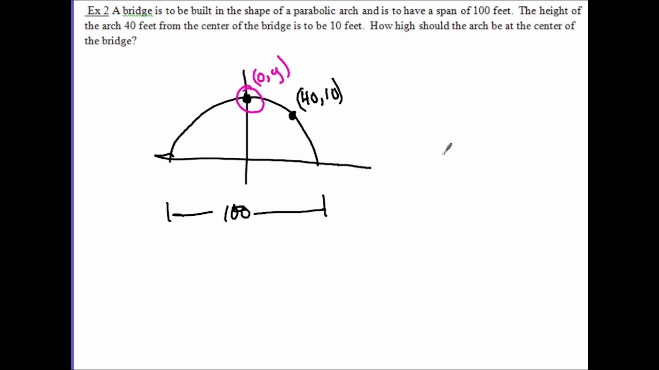 Parabola Application Problem Ex 2
