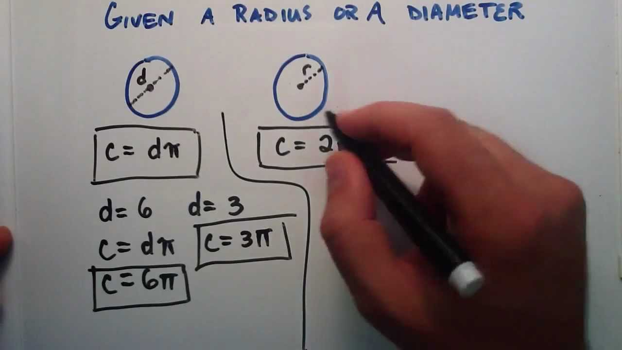 How to find the circumference distance around the outside of a how to find the circumference distance around the outside of a circle given a radius or a diameter ccuart Images