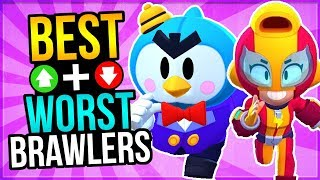 NEW Tier List for Brawl Stars! Best Modes for Every Brawler + Ranking!