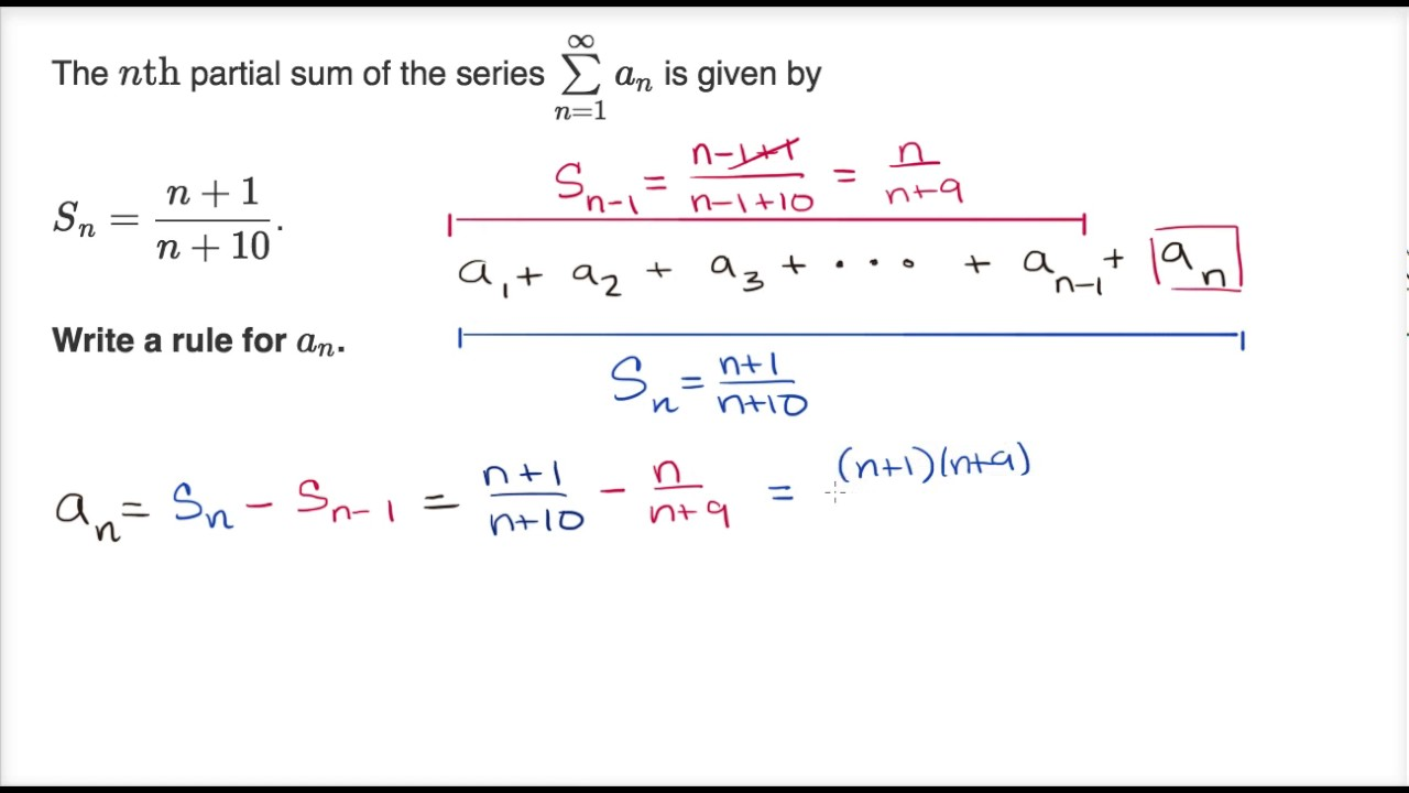 Partial sums: formula for nth term from partial sum (video) | Khan