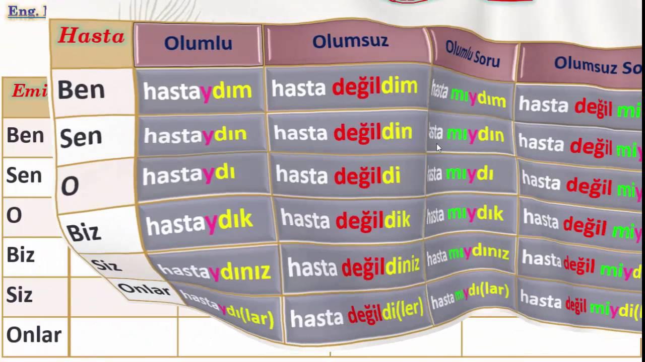 تعلم اللغة التركية (الدرس 5 من المستوى الثاني A2) (الزمن الماضي مع الأسماء)