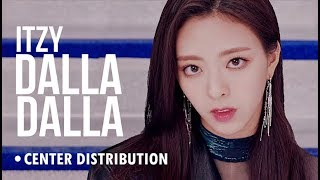 ITZY - DALLA DALLA : Center Distribution