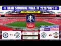 HASIL SEMIFINAL PIALA FA TADI MALAM ~ CHELSEA VS MANCHESTER CITY FA CUP 2021