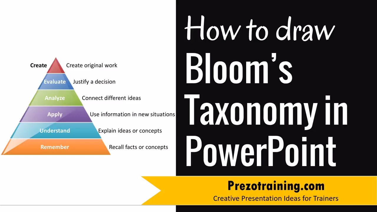 How to draw blooms taxonomy in powerpoint youtube for How to make creative drawings