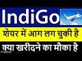 INDIGO SHARE   INDIGO SHARE PRICE TODAY   INDIGO STOCK ANALYSIS   INDIGO SHARE LATEST NEWS