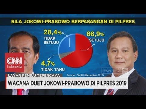 Wacana Duet Jokowi - Prabowo Di Pilpres 2019