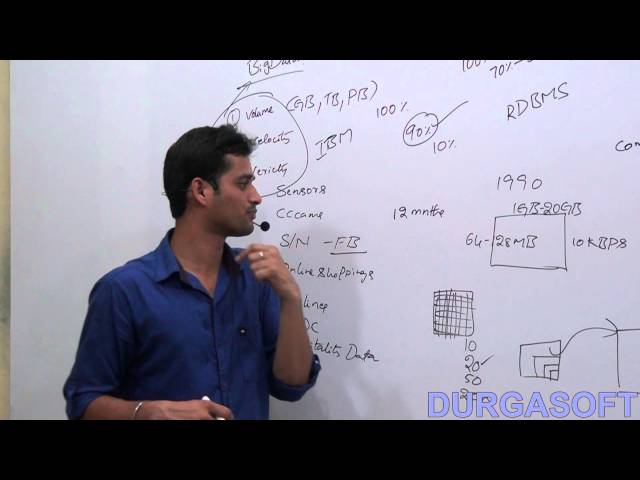 Introduction to Hadoop - YouTube