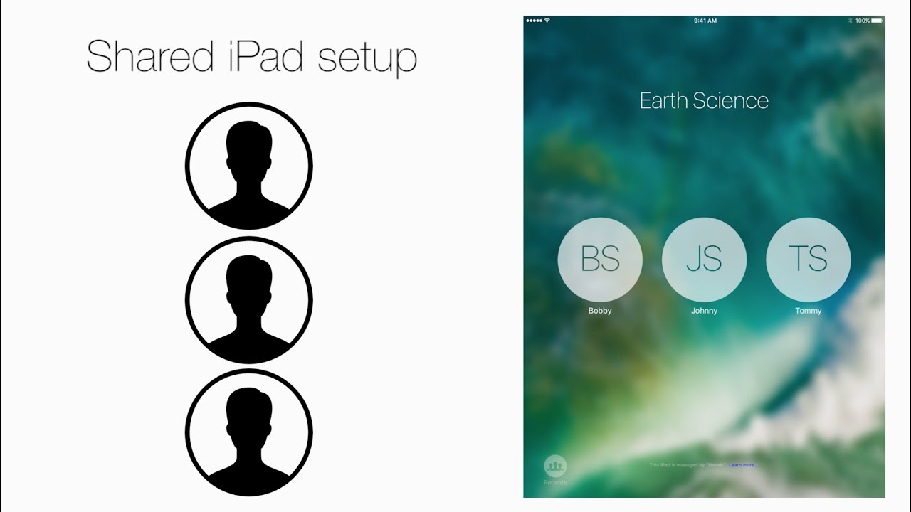 Image result for shared ipad