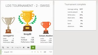 Winner Of Arena Tournaments - Chess Games Online: Lichess: Game 17: Gray 20 The Best Win: Full Match