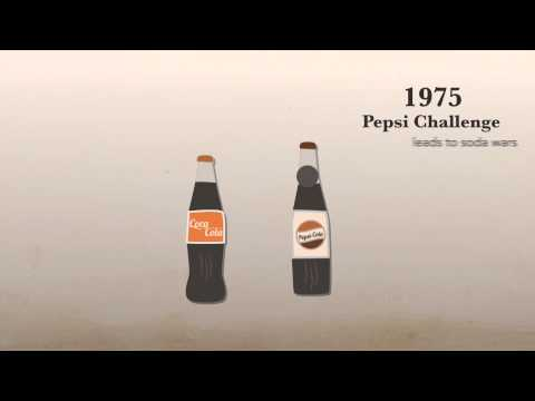 The History of Advertising Motion Graphic Info Graphic