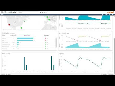 How Mobile App Monitoring can Improve End User Experience | Riverbed