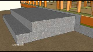 Use Galvanized Metal To Separate Concrete Porch From Wood Framing – New Home Building Tips