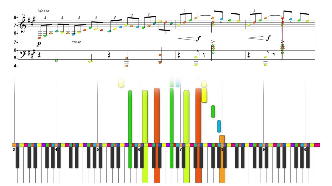 Arabesque No 1 Debussy Color Wheel Theory And The Music Circle