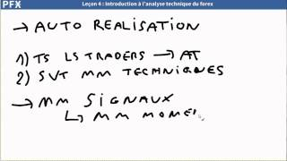 Forex Simplifié -  Introduction à l'analyse technique du forex