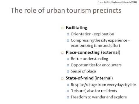 Class urban tourism - module 4: visitor management
