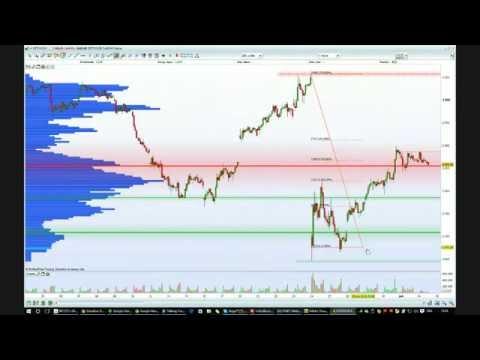 Session de Trading Intraday sur le DAX / Euro Stoxx 50 du 04/07/2016