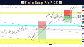 Forex Signals Trading Recap Feb (17-22) 💰 | Fibonacci Trading Strategy⭐⭐⭐⭐⭐ How to trade forex !