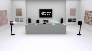 5 1 Dolby Surround Test