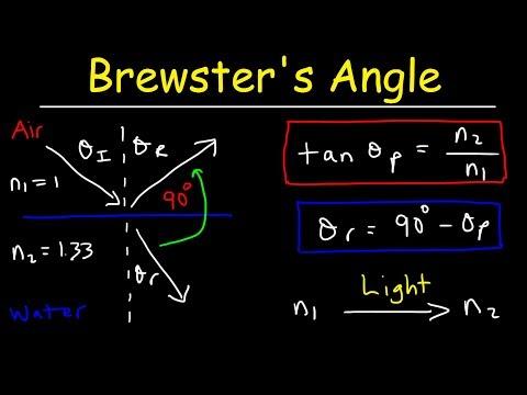 Brewster's Angle, Polarization of Light, Polarizing Angle -  Physics Problems