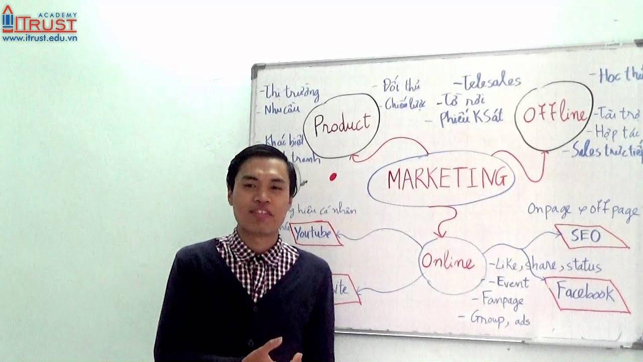 Quy trình marketing đột phá cho khởi nghiệp – CEO Tạ Minh Tân