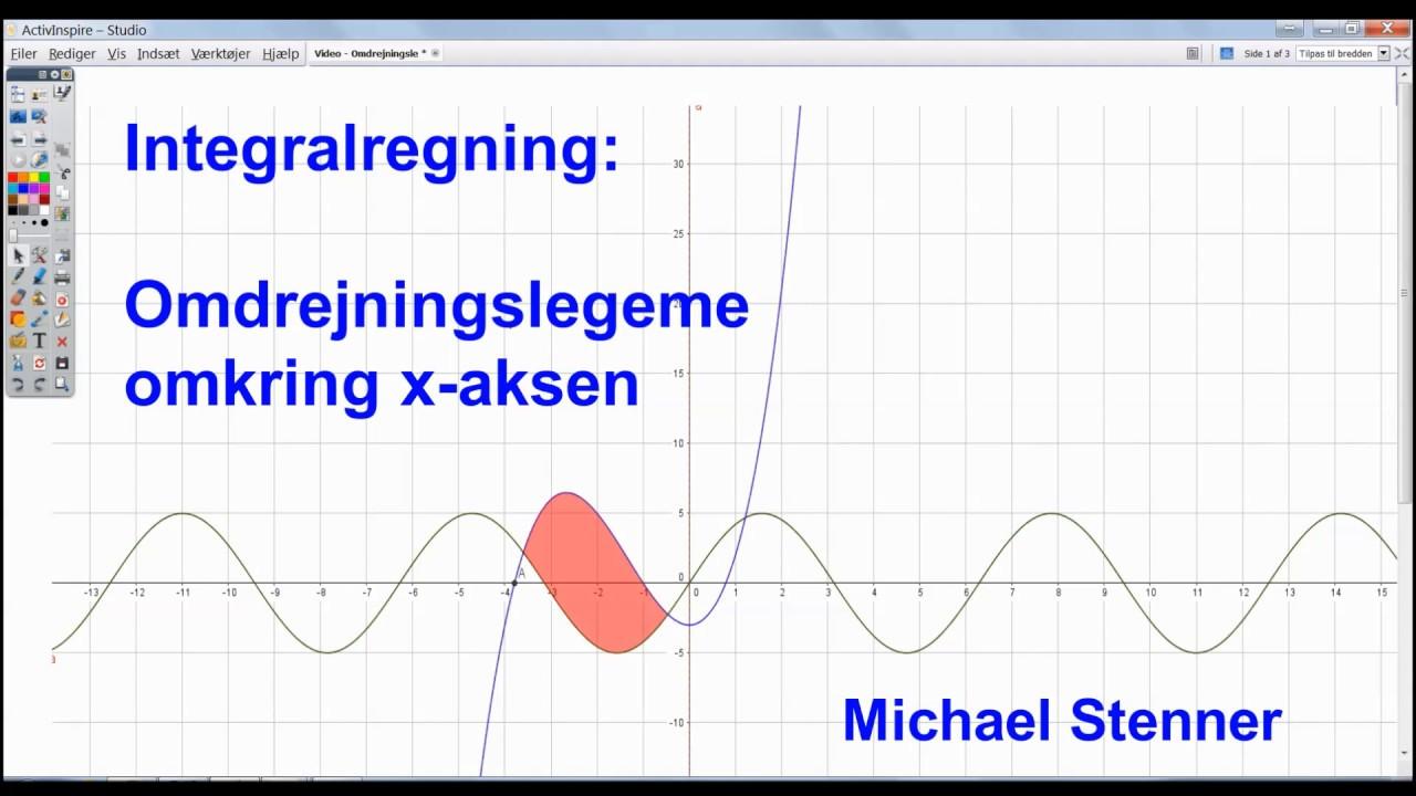 Integralregning - Omdrejningslegeme omkring x-aksen