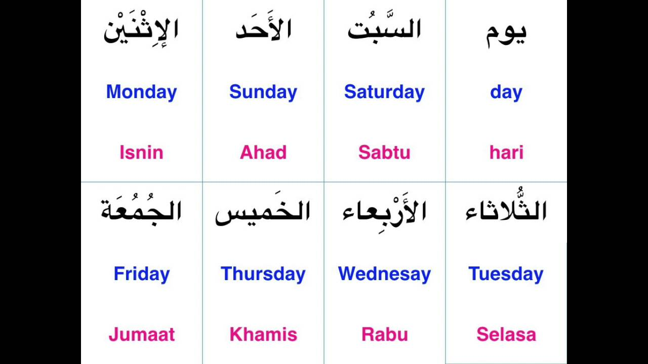 Learn Arabic (English & Malay translation) - Days of the Week
