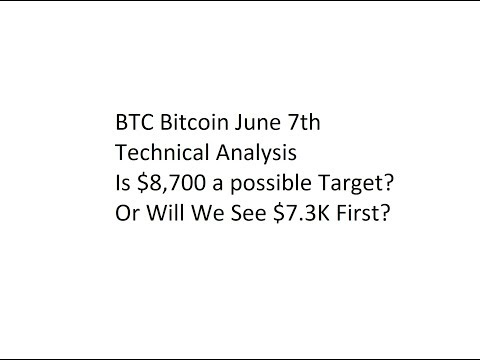 BTC Bitcoin June 7th Technical Analysis - Is $8,700 a possible Target? Or Will We See $7.3K First?