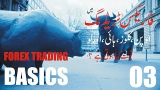 FOREX TRADING BASICS, OPEN CLOSE HIGH LOW PRICE