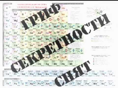 Очень подробная периодическая таблица Менделеева и растворимости