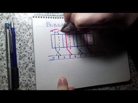 Remix Bobinado corriente continua imbricado 4 ranuras bipolar 1 - electroimán loco - vovoclip.com