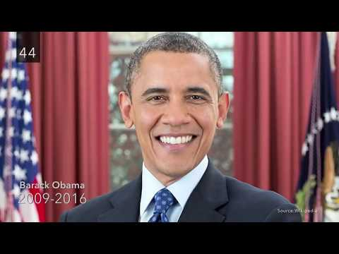 Nhìn lại 45 vị Tổng thống trong lịch sử nước Mỹ | Interimm.vn