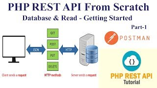 PHP REST API From Scratch with Postman  (1/3) - Database & Read - Getting Started 🔥🔥