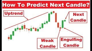 Compounding trades with market analysis | Candlestick Psychology | Iqoption