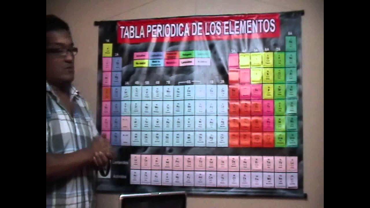 Tabla periodica de los elementos imantada youtube urtaz Image collections
