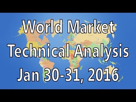 World Market Technical Analysis Jan 30-31, 2016