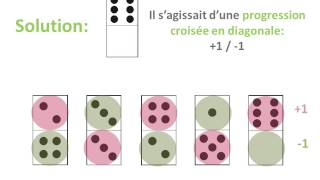 Tests psychotechniques IFSI: les dominos
