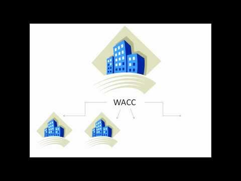 WACC for a Division - Weighted Average Cost of Capital Formula - How to - Corporate Finance