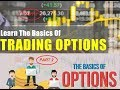 Option Basics - Part 2
