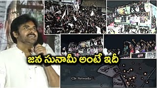 Download Video జన సునామీ అంటే ఇదీ | Pawan Kalyan Craze in Rajanagaram - Charan tv Online MP3 3GP MP4