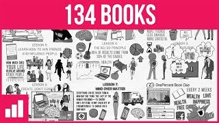 Top 7 Lessons From 134 Books