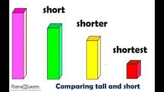 Comparing tall and short