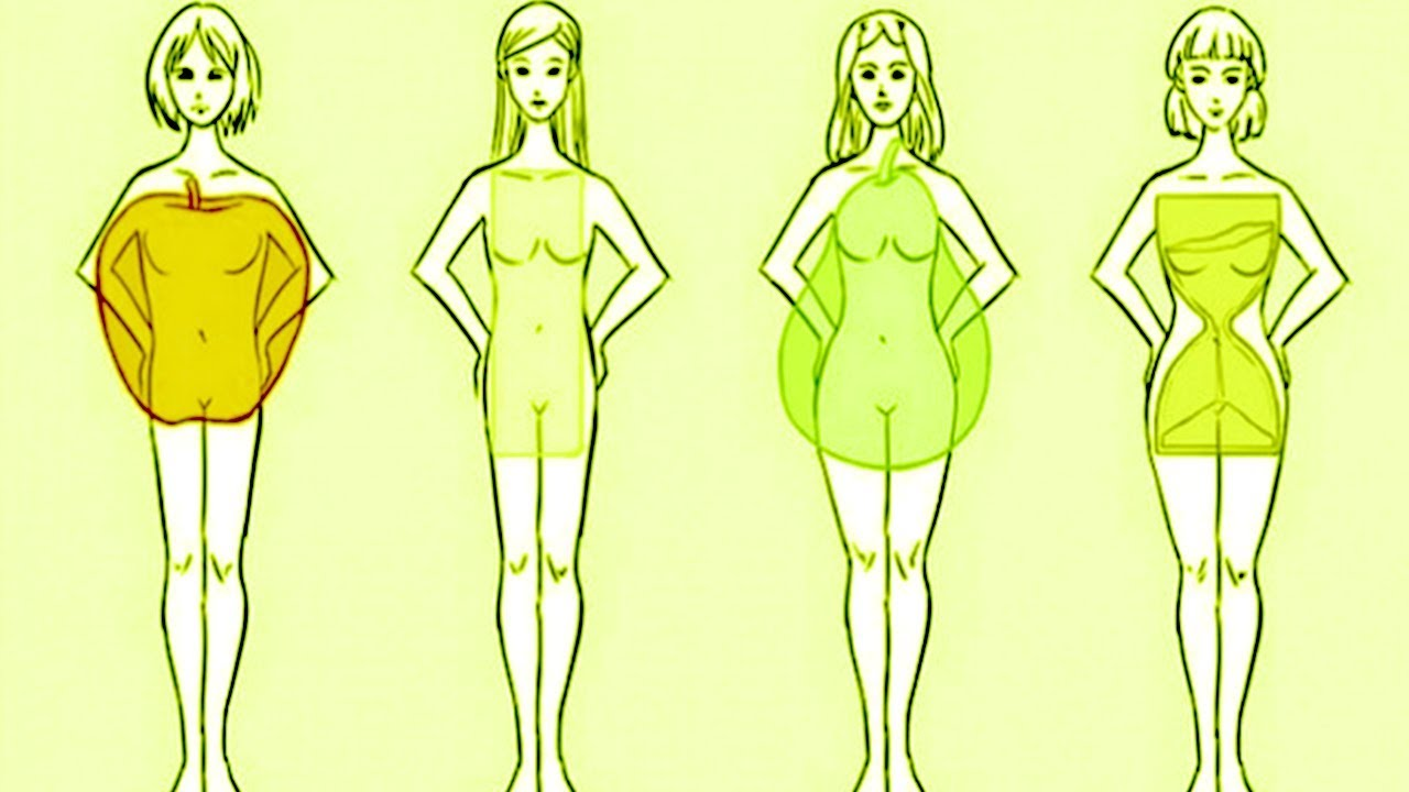 Top 10 Secrets Your Body Shape Says About You