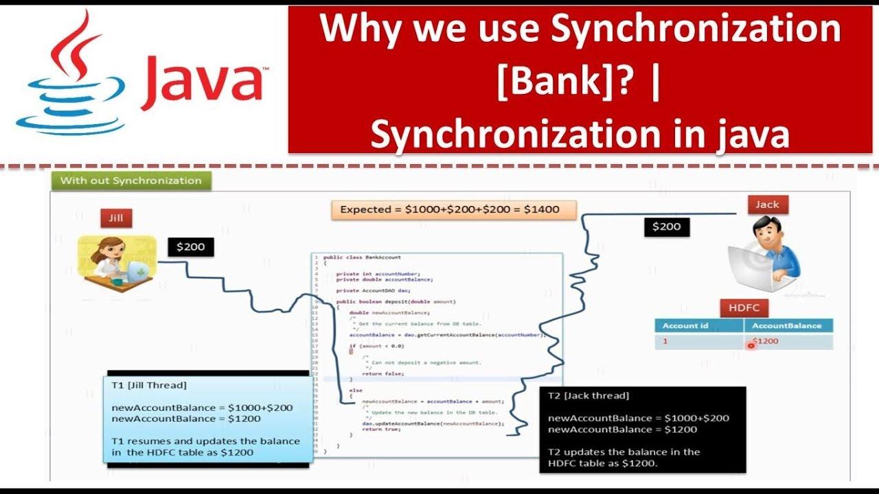 Java tutorial java synchronization why we use synchronization java tutorial java synchronization why we use synchronizationbank synchronization in java baditri Gallery