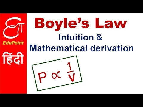 Boyle's law | video in HINDI