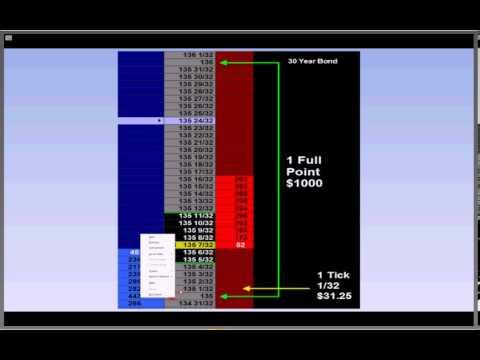 Public Stock Chat September 26, 2013 with Hubert Senters