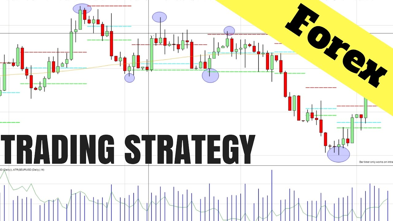 Forex monthly chart strategy
