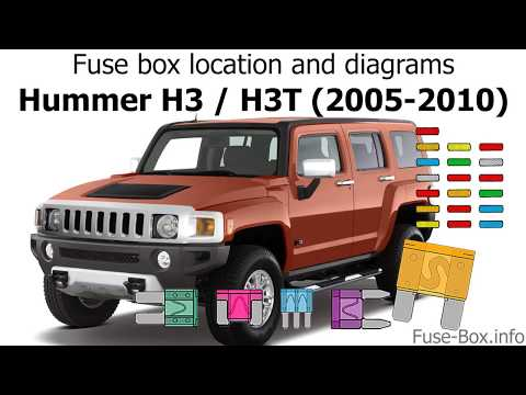 Hummer H3 Fuse Box Location - wiring diagram circuit-update -  circuit-update.pennyapp.it | 2005 Hummer 3 Fuse Box Location |  | pennyapp.it