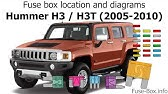 Fuse Box Location And Diagrams Hummer H2 2002 2007 Youtube