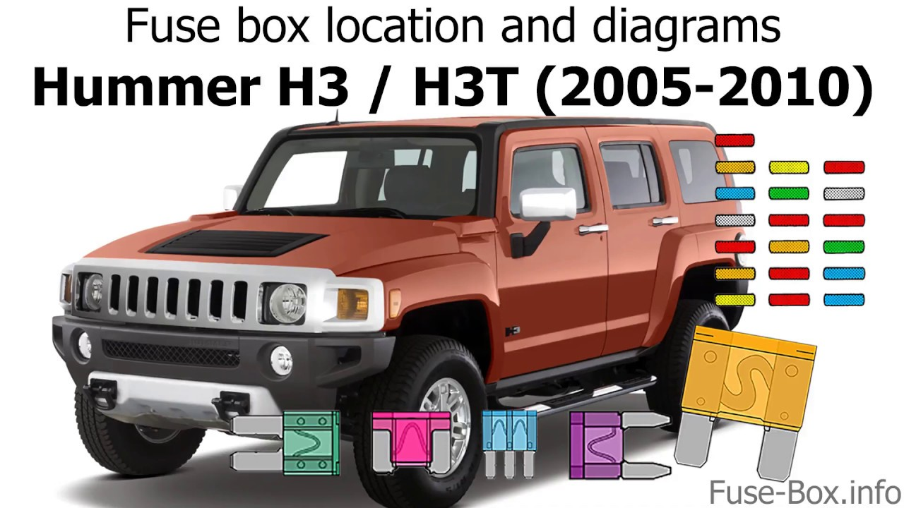 Fuse box location and diagrams: Hummer H3 / H3T (2005-2010) - YouTube | 2005 Hummer 3 Fuse Box Location |  | YouTube